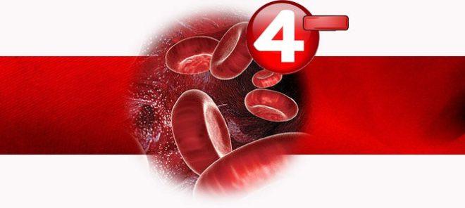 четвертая отрицательная группа крови