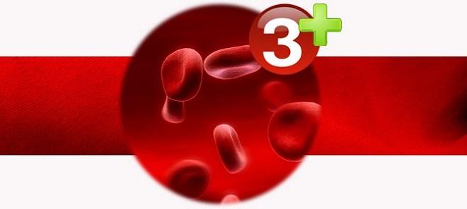 Питание по 3 группе крови