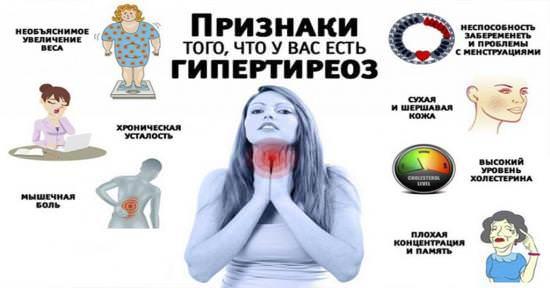 ТТГ: причины повышения тиреотропного гормона