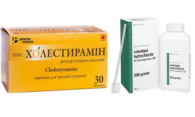 Секвестранты желчных кислот: препараты Колестирамин, Колестипол