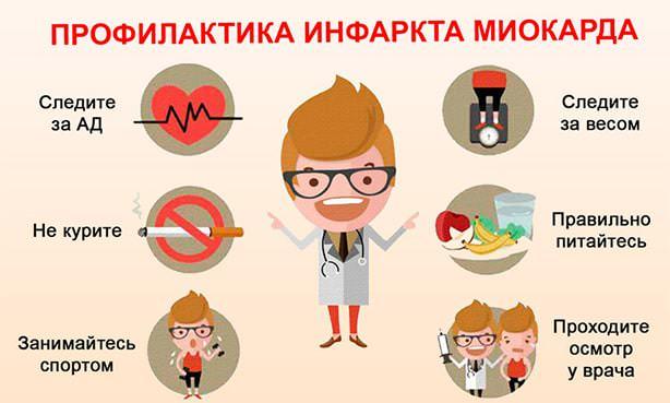 ТОП 6 рекомендаций предотвратить сердечный приступ