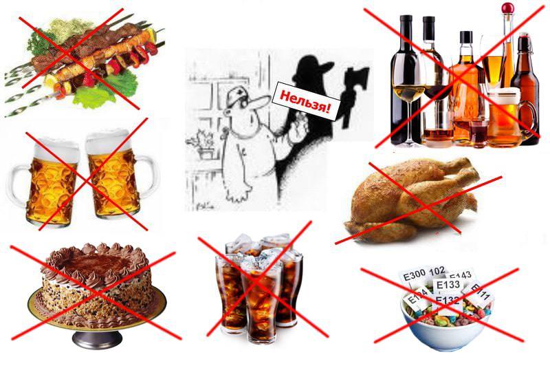 Вредные продукты вызывающие усиленное кровообращение