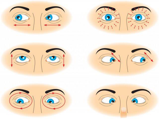 Упражнения для глаз после перенесенного инсульта