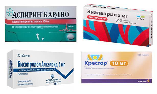 Группа лекарственных препаратов при стенокардии