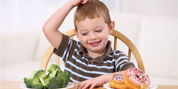 неправильное питание у ребенка
